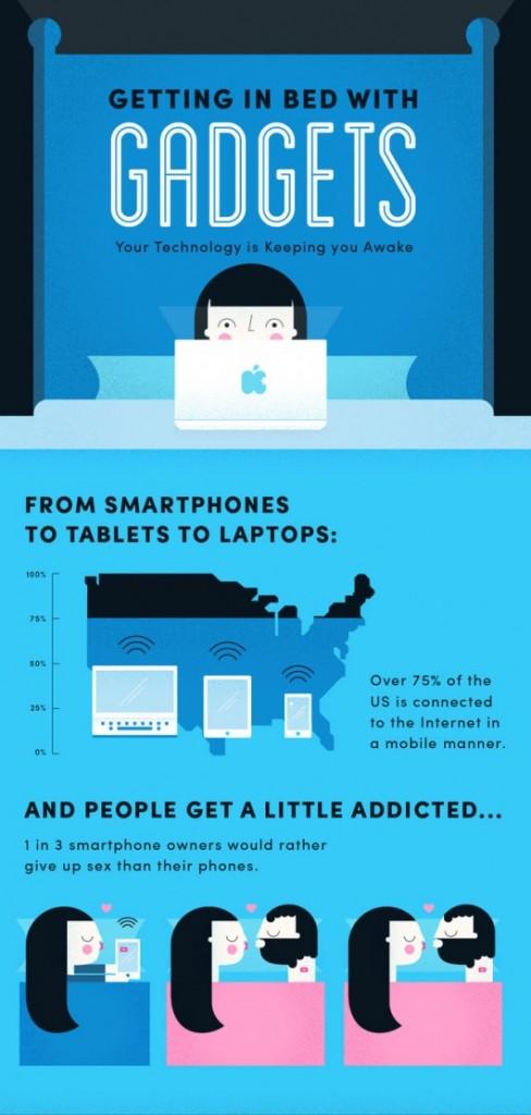 Giocare con smartphone prima di dormire non va bene