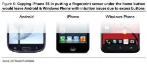 iPhone 5s con lettore di impronte digitali