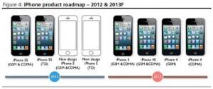 Le ultime indiscrezioni su iPhone 5s